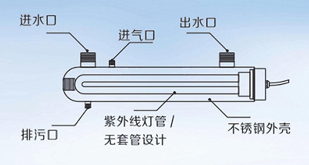 无套管杀菌器结构图