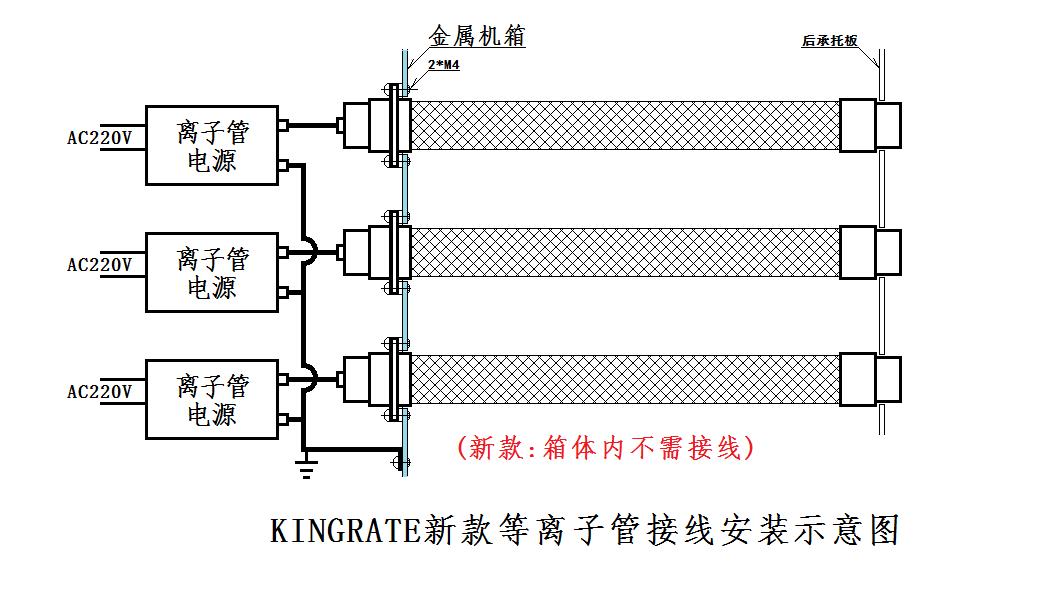 高能离子管接线图